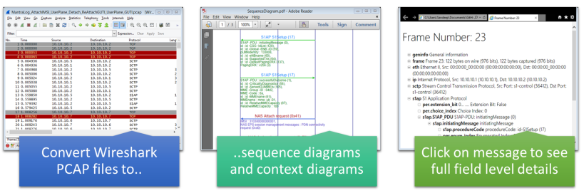 VisualEther - Wireshark to Sequence Diagram Generation